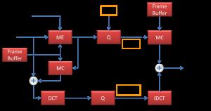 qmv_scheme